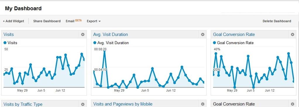 thumb-google-analytics
