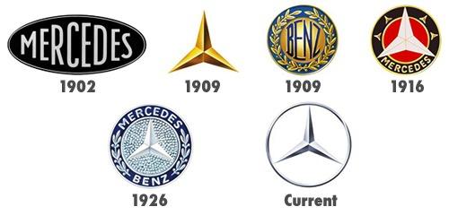 Mercedes Logos